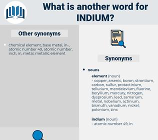 indium, synonym indium, another word for indium, words like indium, thesaurus indium