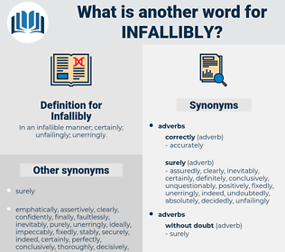 Infallibly, synonym Infallibly, another word for Infallibly, words like Infallibly, thesaurus Infallibly