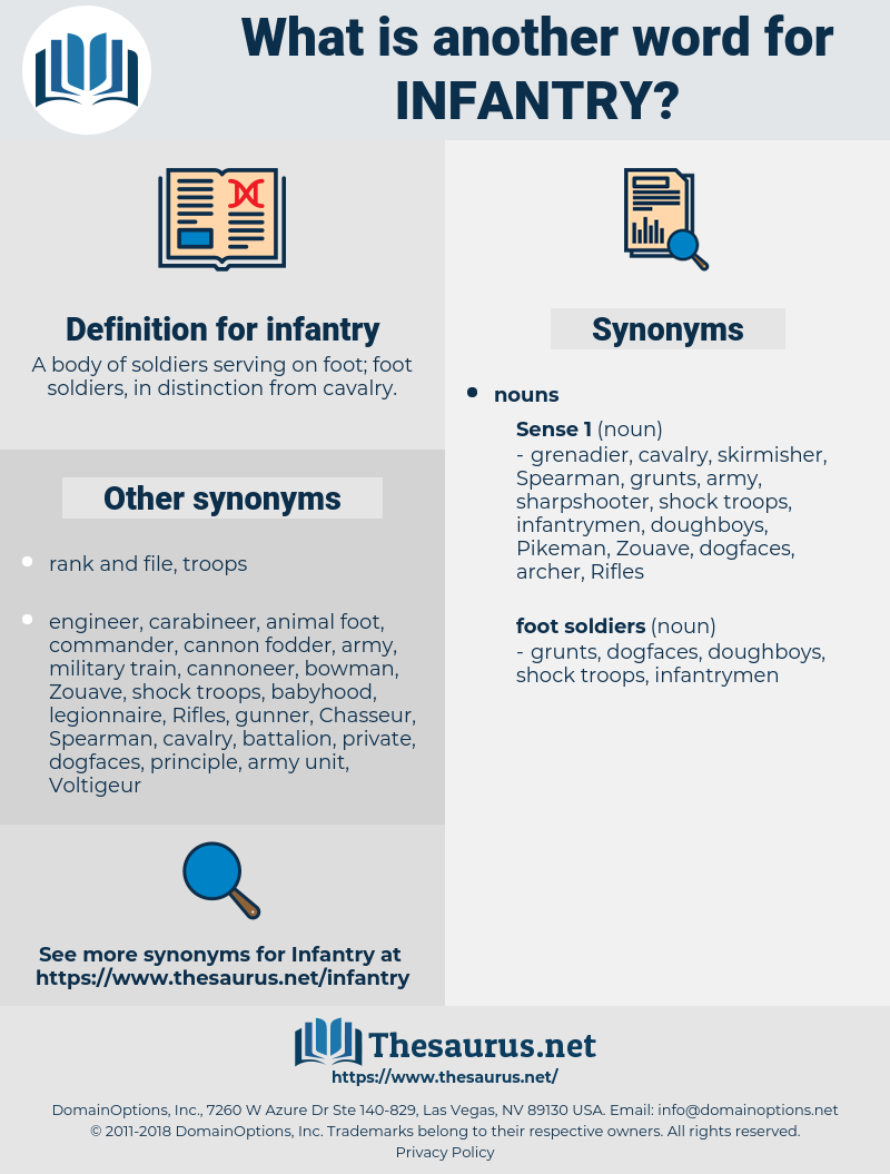 infantry, synonym infantry, another word for infantry, words like infantry, thesaurus infantry