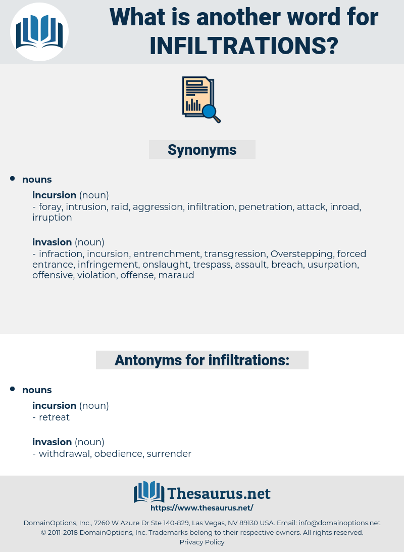 infiltrations, synonym infiltrations, another word for infiltrations, words like infiltrations, thesaurus infiltrations
