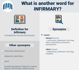 infirmary, synonym infirmary, another word for infirmary, words like infirmary, thesaurus infirmary