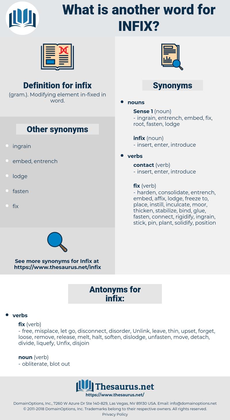 infix, synonym infix, another word for infix, words like infix, thesaurus infix