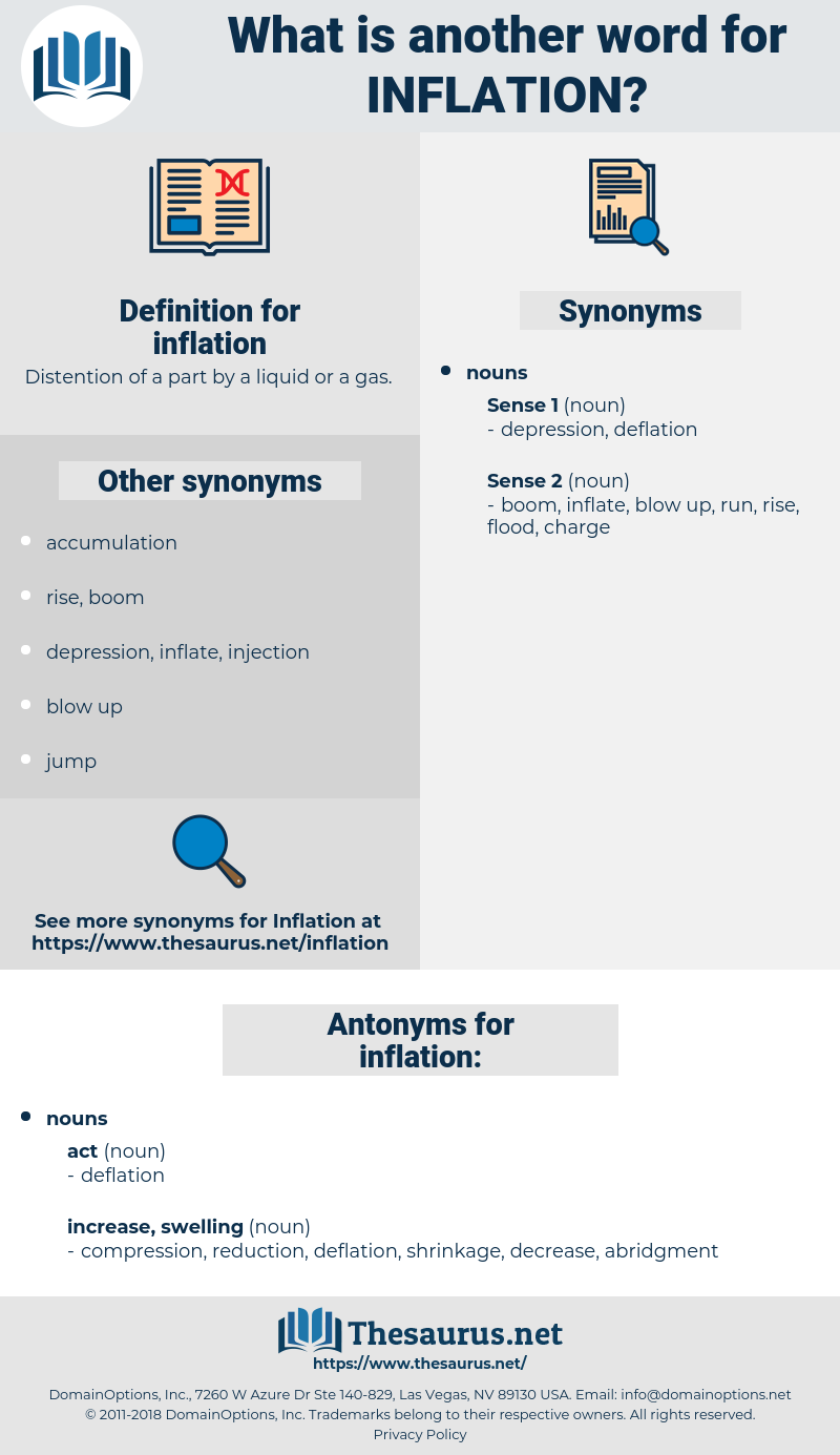 inflation, synonym inflation, another word for inflation, words like inflation, thesaurus inflation
