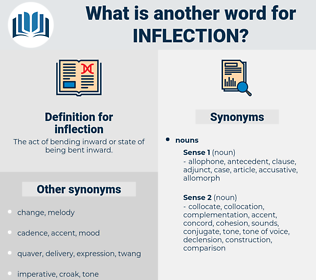 inflection, synonym inflection, another word for inflection, words like inflection, thesaurus inflection