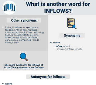 inflows, synonym inflows, another word for inflows, words like inflows, thesaurus inflows