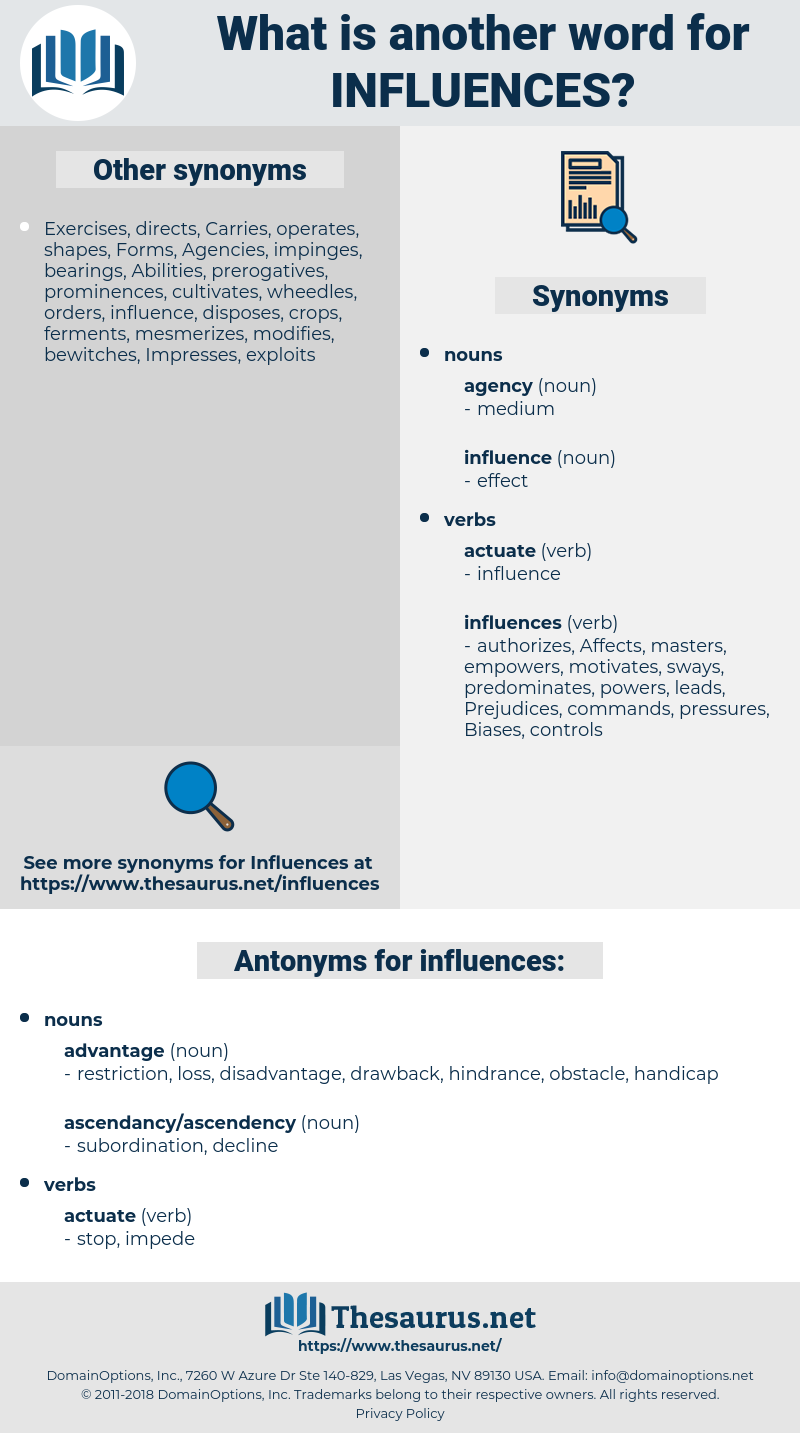 influences, synonym influences, another word for influences, words like influences, thesaurus influences