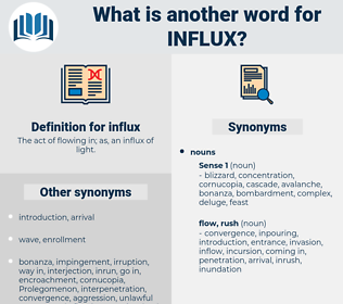 influx, synonym influx, another word for influx, words like influx, thesaurus influx