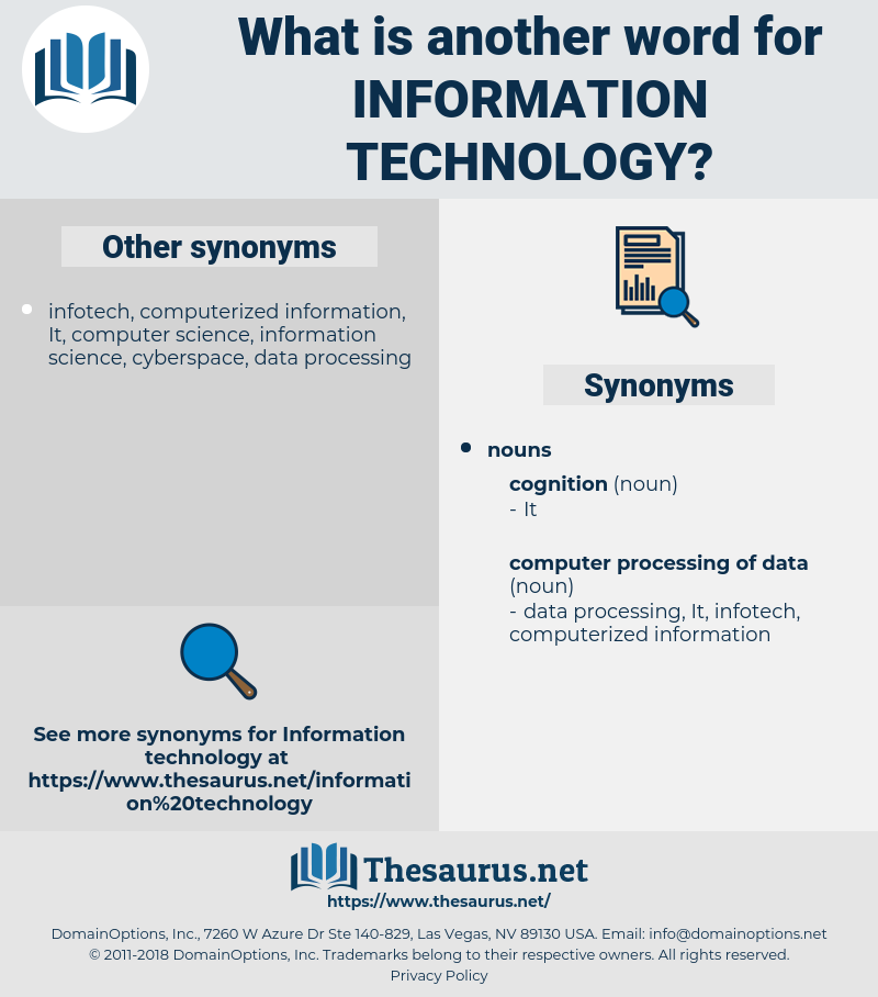 technology synonym thesaurus synonyms words