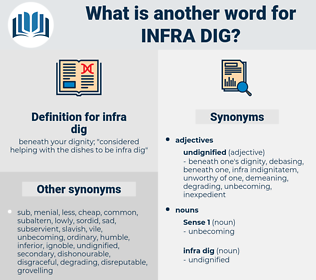infra dig, synonym infra dig, another word for infra dig, words like infra dig, thesaurus infra dig