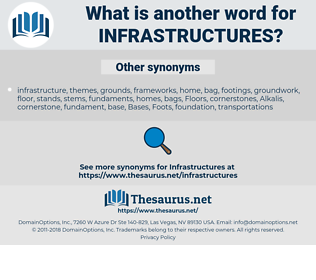 infrastructures, synonym infrastructures, another word for infrastructures, words like infrastructures, thesaurus infrastructures