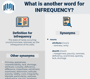 infrequency, synonym infrequency, another word for infrequency, words like infrequency, thesaurus infrequency