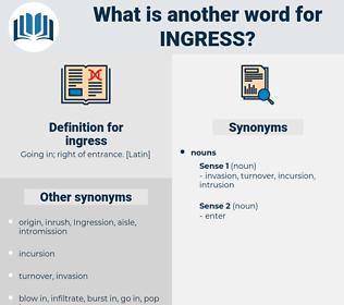 ingress, synonym ingress, another word for ingress, words like ingress, thesaurus ingress