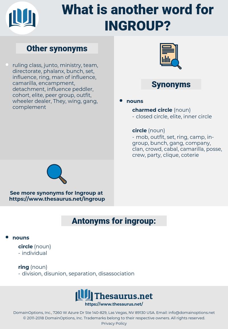 ingroup, synonym ingroup, another word for ingroup, words like ingroup, thesaurus ingroup
