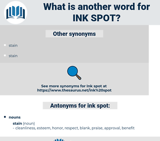 ink spot, synonym ink spot, another word for ink spot, words like ink spot, thesaurus ink spot