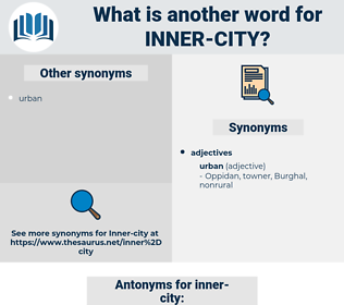 inner city, synonym inner city, another word for inner city, words like inner city, thesaurus inner city