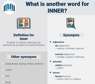 inner, synonym inner, another word for inner, words like inner, thesaurus inner