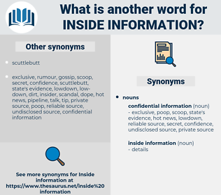 inside information, synonym inside information, another word for inside information, words like inside information, thesaurus inside information