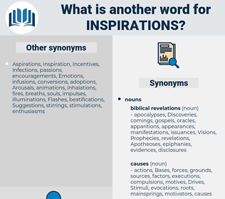inspirations, synonym inspirations, another word for inspirations, words like inspirations, thesaurus inspirations