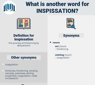 inspissation, synonym inspissation, another word for inspissation, words like inspissation, thesaurus inspissation