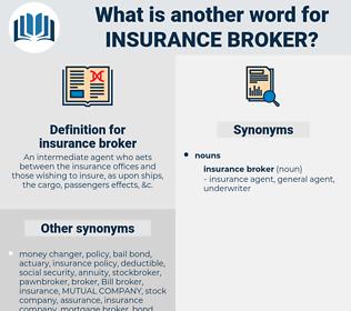 insurance broker, synonym insurance broker, another word for insurance broker, words like insurance broker, thesaurus insurance broker