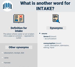 intake, synonym intake, another word for intake, words like intake, thesaurus intake