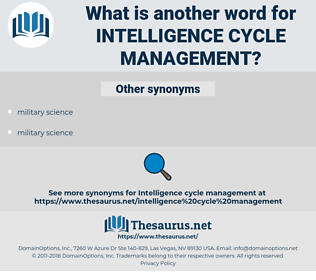 intelligence cycle management, synonym intelligence cycle management, another word for intelligence cycle management, words like intelligence cycle management, thesaurus intelligence cycle management