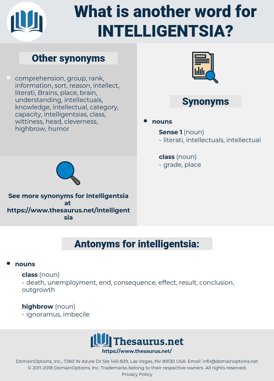 intelligentsia, synonym intelligentsia, another word for intelligentsia, words like intelligentsia, thesaurus intelligentsia