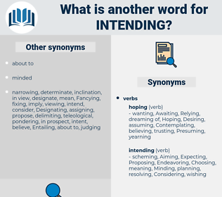 Intending, synonym Intending, another word for Intending, words like Intending, thesaurus Intending