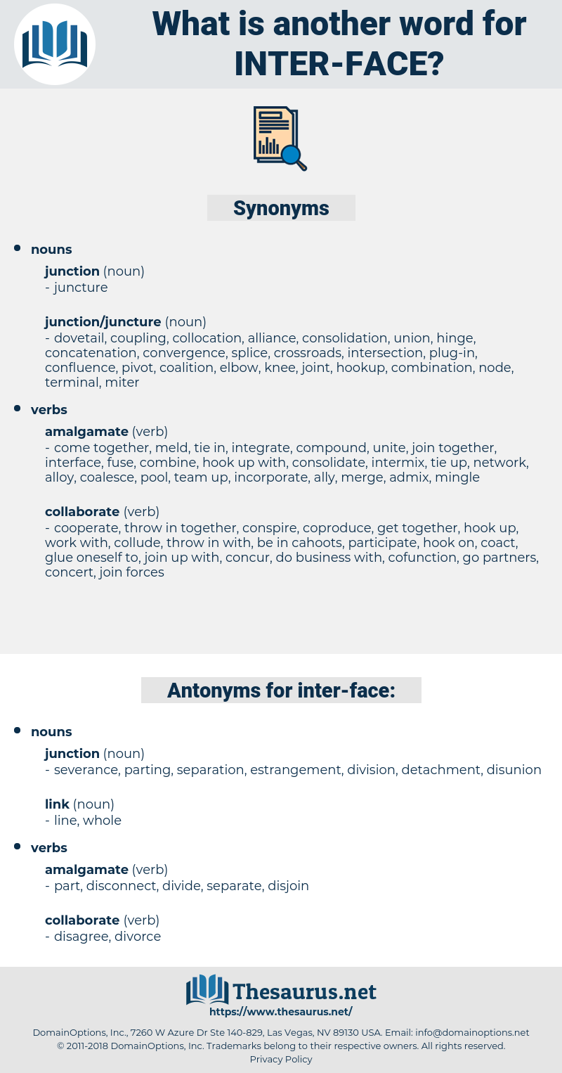 inter-face, synonym inter-face, another word for inter-face, words like inter-face, thesaurus inter-face