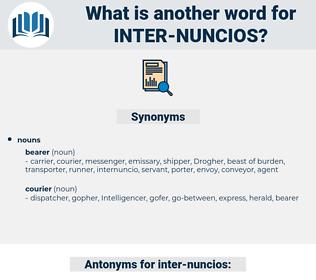 inter-nuncios, synonym inter-nuncios, another word for inter-nuncios, words like inter-nuncios, thesaurus inter-nuncios