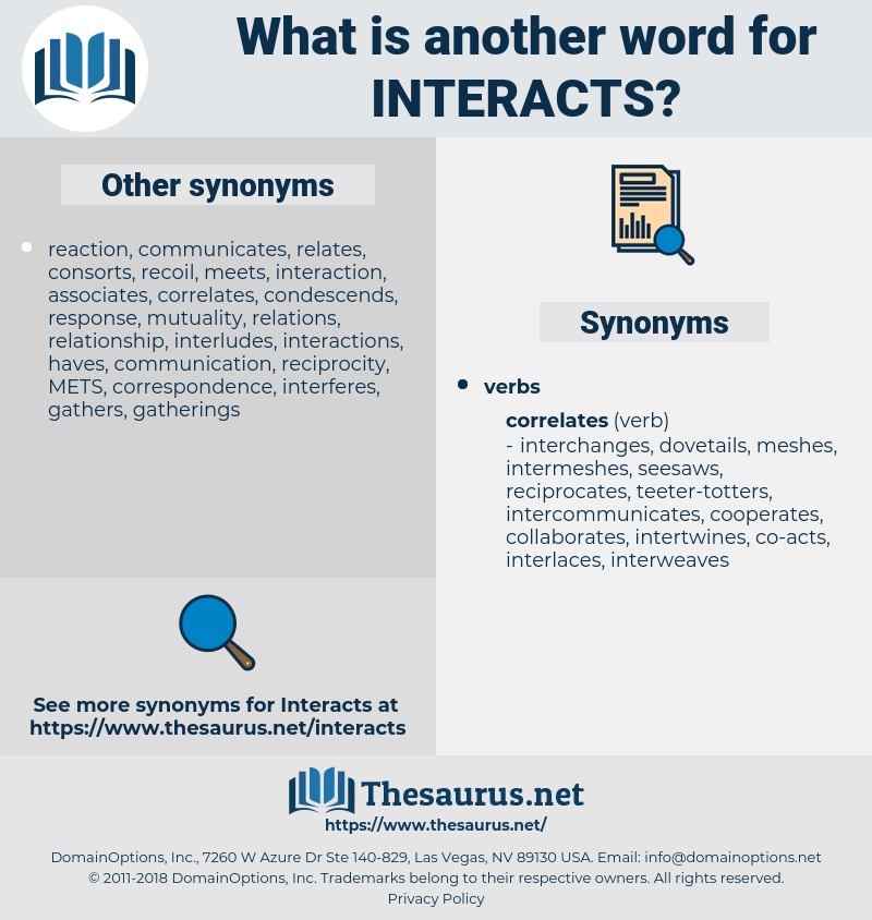 interacts, synonym interacts, another word for interacts, words like interacts, thesaurus interacts