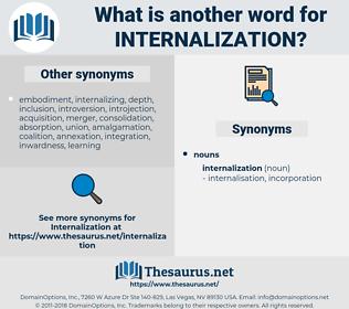 internalization, synonym internalization, another word for internalization, words like internalization, thesaurus internalization