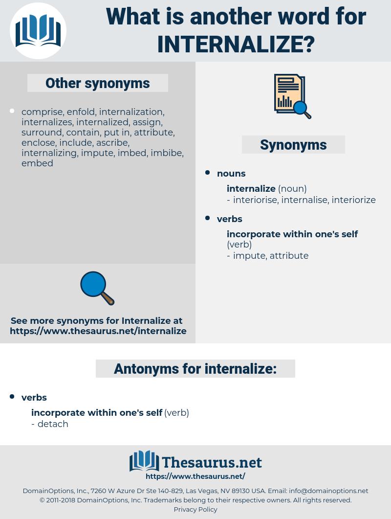 internalize, synonym internalize, another word for internalize, words like internalize, thesaurus internalize