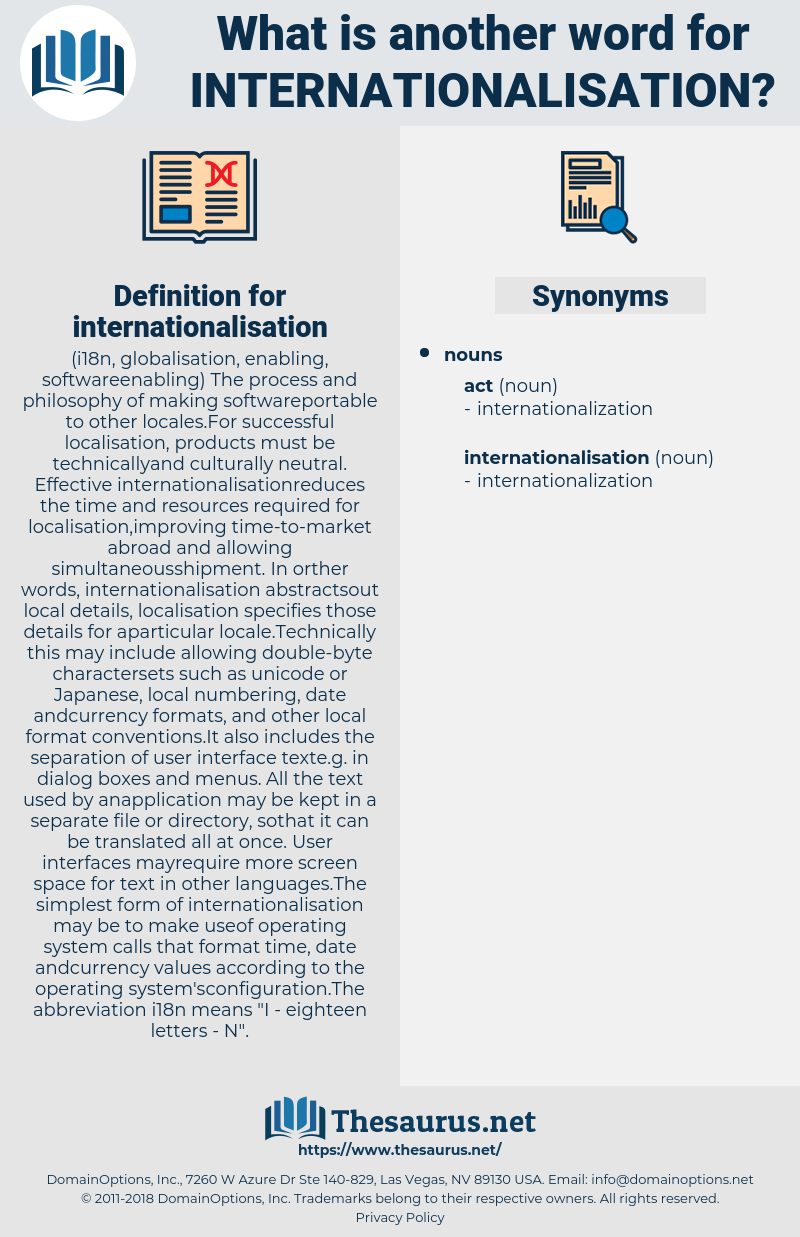 simplest form synonym  Synonyms for INTERNATIONALISATION - Thesaurus.net