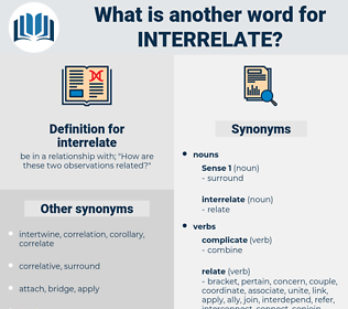 interrelate, synonym interrelate, another word for interrelate, words like interrelate, thesaurus interrelate