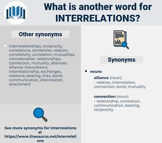 interrelations, synonym interrelations, another word for interrelations, words like interrelations, thesaurus interrelations