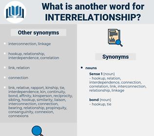 interrelationship, synonym interrelationship, another word for interrelationship, words like interrelationship, thesaurus interrelationship