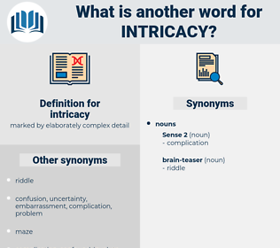intricacy, synonym intricacy, another word for intricacy, words like intricacy, thesaurus intricacy