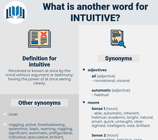 intuitive, synonym intuitive, another word for intuitive, words like intuitive, thesaurus intuitive