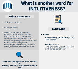 intuitiveness, synonym intuitiveness, another word for intuitiveness, words like intuitiveness, thesaurus intuitiveness