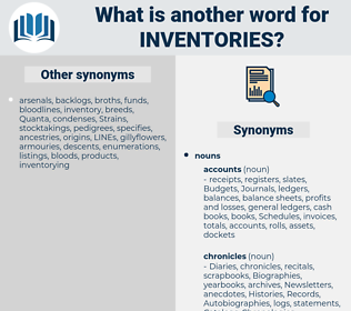 Inventories, synonym Inventories, another word for Inventories, words like Inventories, thesaurus Inventories