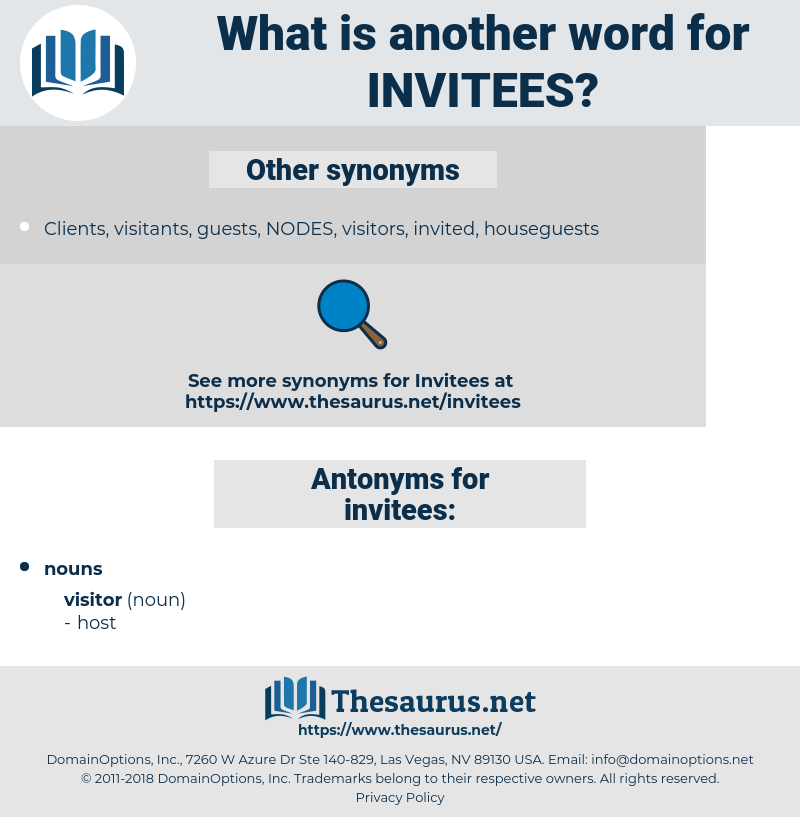 invitees, synonym invitees, another word for invitees, words like invitees, thesaurus invitees