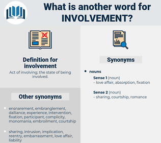 involvement, synonym involvement, another word for involvement, words like involvement, thesaurus involvement