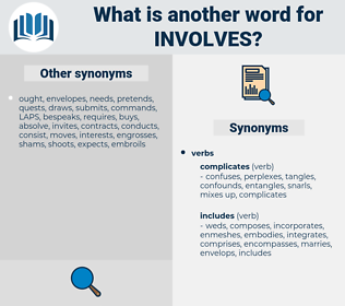 involves, synonym involves, another word for involves, words like involves, thesaurus involves