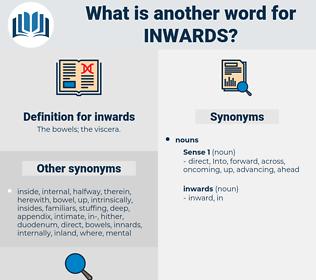 inwards, synonym inwards, another word for inwards, words like inwards, thesaurus inwards