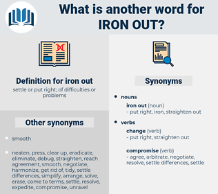 iron out, synonym iron out, another word for iron out, words like iron out, thesaurus iron out