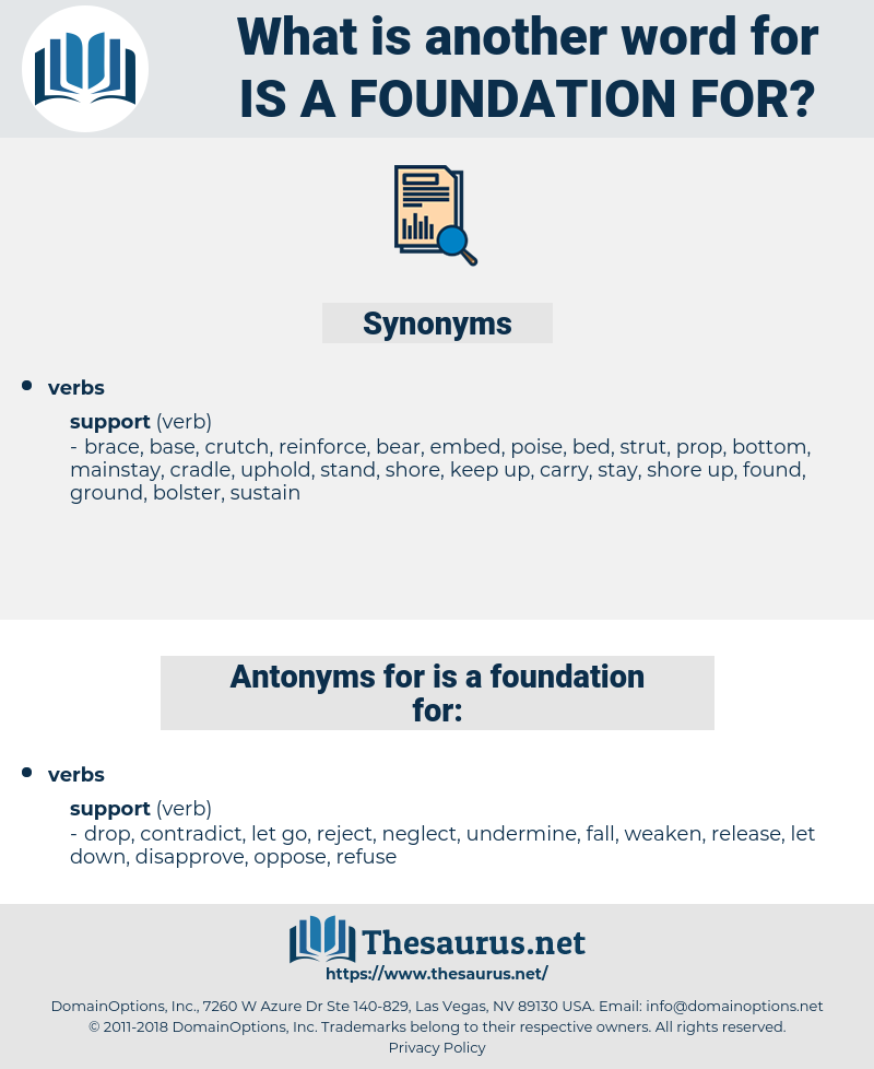 is a foundation for, synonym is a foundation for, another word for is a foundation for, words like is a foundation for, thesaurus is a foundation for