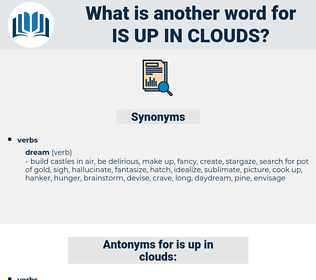 is up in clouds, synonym is up in clouds, another word for is up in clouds, words like is up in clouds, thesaurus is up in clouds