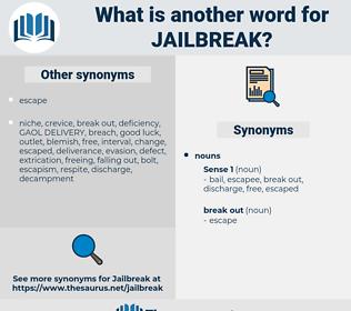 jailbreak, synonym jailbreak, another word for jailbreak, words like jailbreak, thesaurus jailbreak