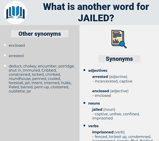 jailed, synonym jailed, another word for jailed, words like jailed, thesaurus jailed